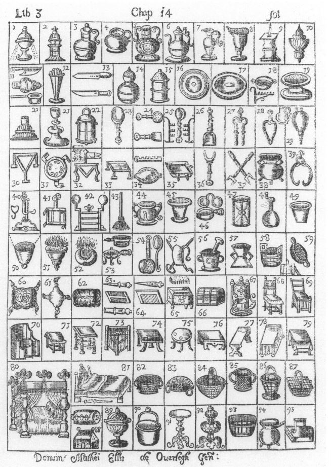 Image of kitchen ware from 17th century England, from Randal Holme, An Academie or Store of Armory or Blazon